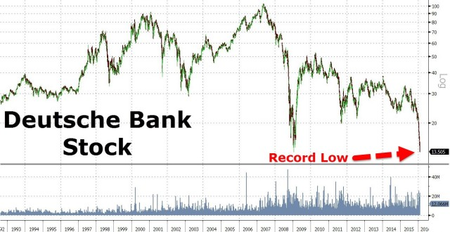 deutsche-bank-stock